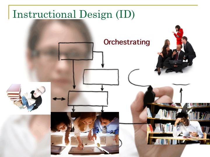 A History of Instructional System Design (ISD)