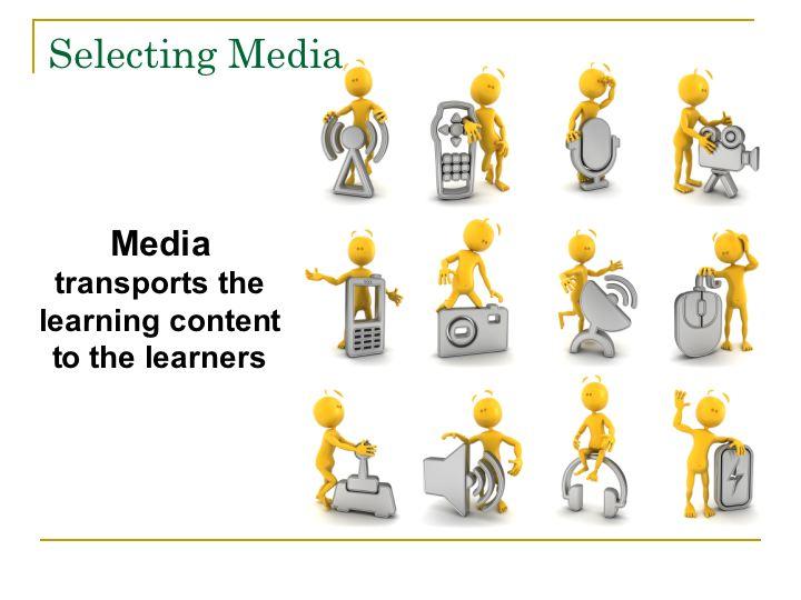 Instructional Media