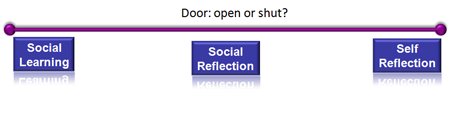Door: Open or Shut?