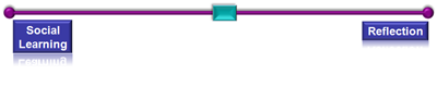 Social Reflection